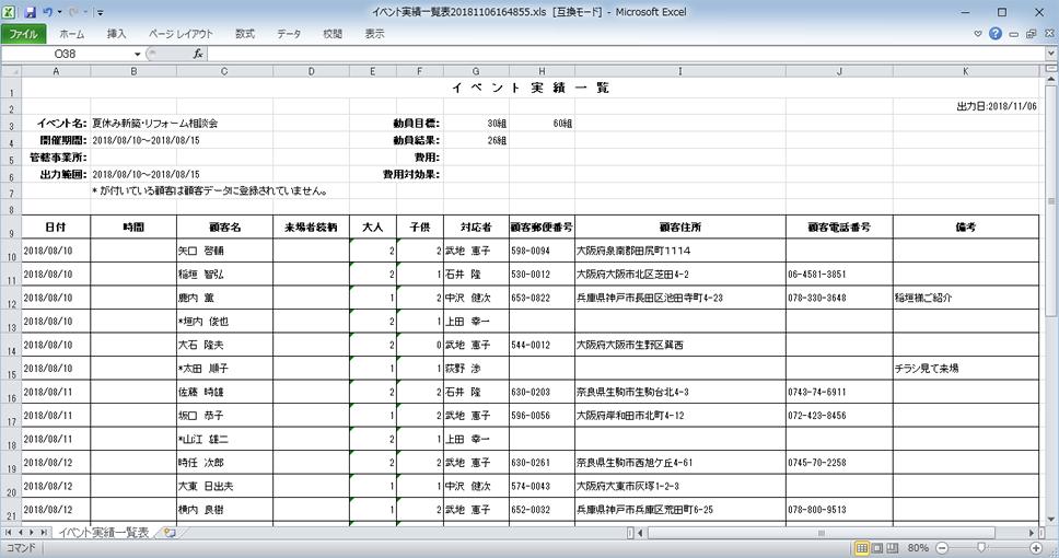 イベント実績一覧表